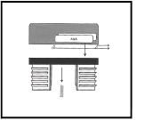 Stap 2 led strip